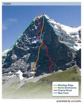 Eiger-la línea roja es la ruta seguida
