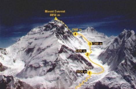 Everest ruta