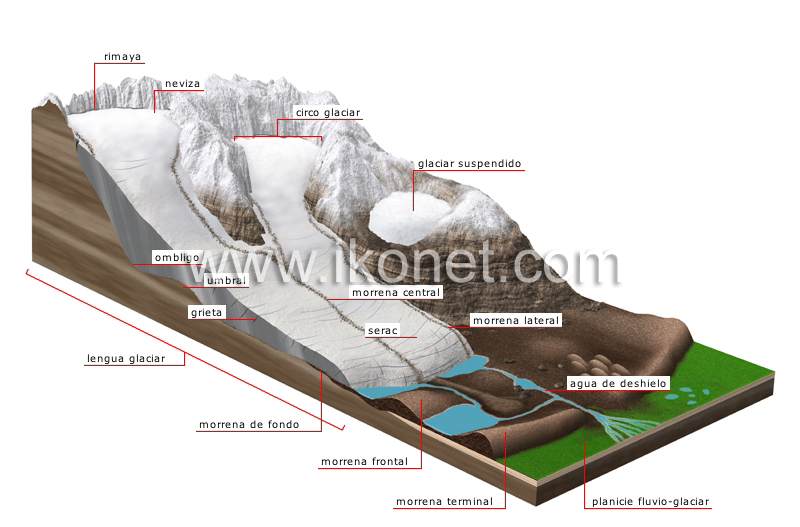 Glaciar Dibujo Monta 241 Ero Hacia La Cima