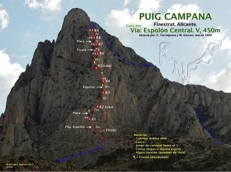 Puig Campana croquis