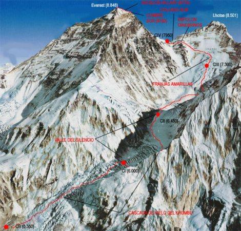 Ruta normal Everest