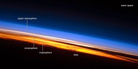 Atmósfera capas