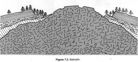 batolito