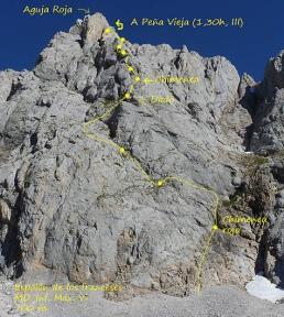 Perspectiva Sur con el Nevero a la derecha (www.todoescaladas.net)