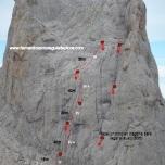 Foto tomada de Fernando Zamora Valcarce. Desde la cima, se baja destrepando por la línea verde, y después se rapela por las rojas